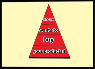 No MLM No Buy Products