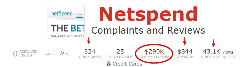 NetSpend Complaints