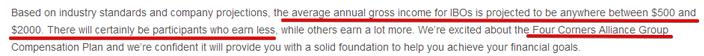 FCAG Income Dislcosure