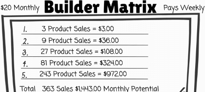 fdf the builder matrix