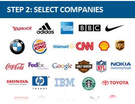 LegitOnlineJobs Companies