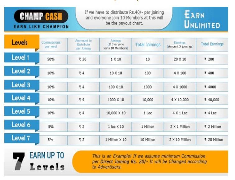 champcash comp plan