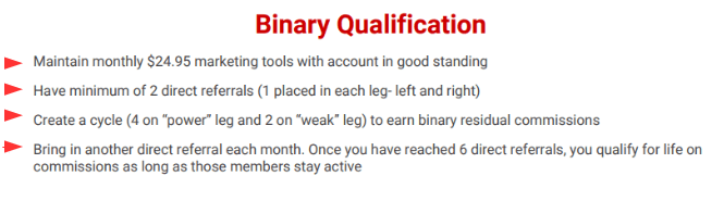 Now Lifestyle Binary