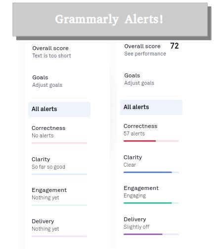 grammarly alerts